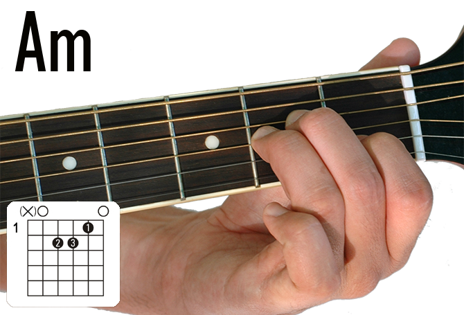 The first real chords - Play songs while learning to play guitar ...