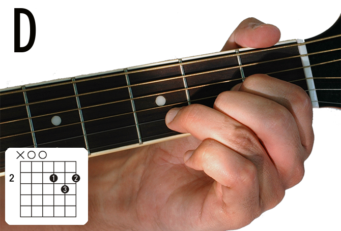 Other common non-barre chords - Play songs while learning to play ...