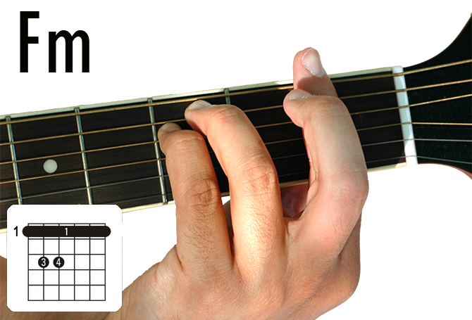 There you go… the barre chords - Play songs while learning to play ...